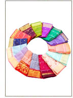 How to Care for Sarees